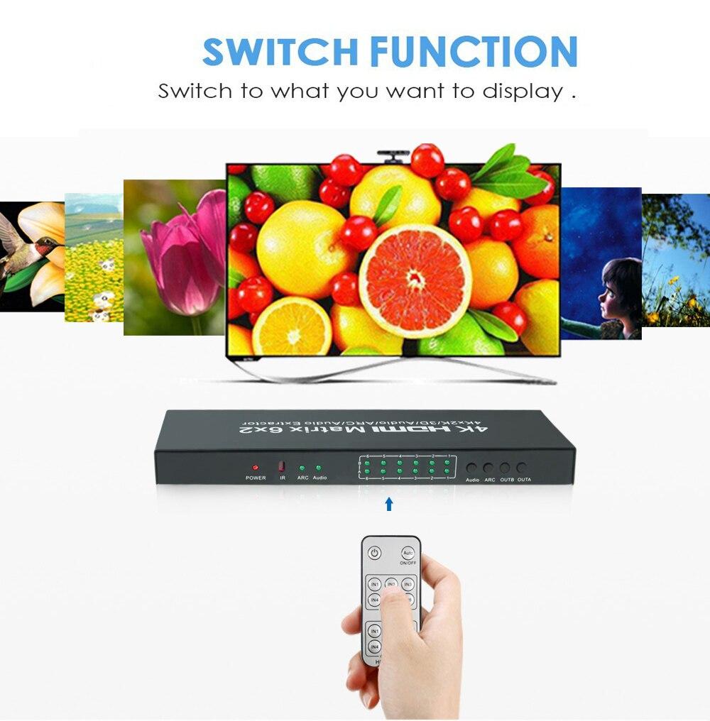 HDMI Matrix (12)
