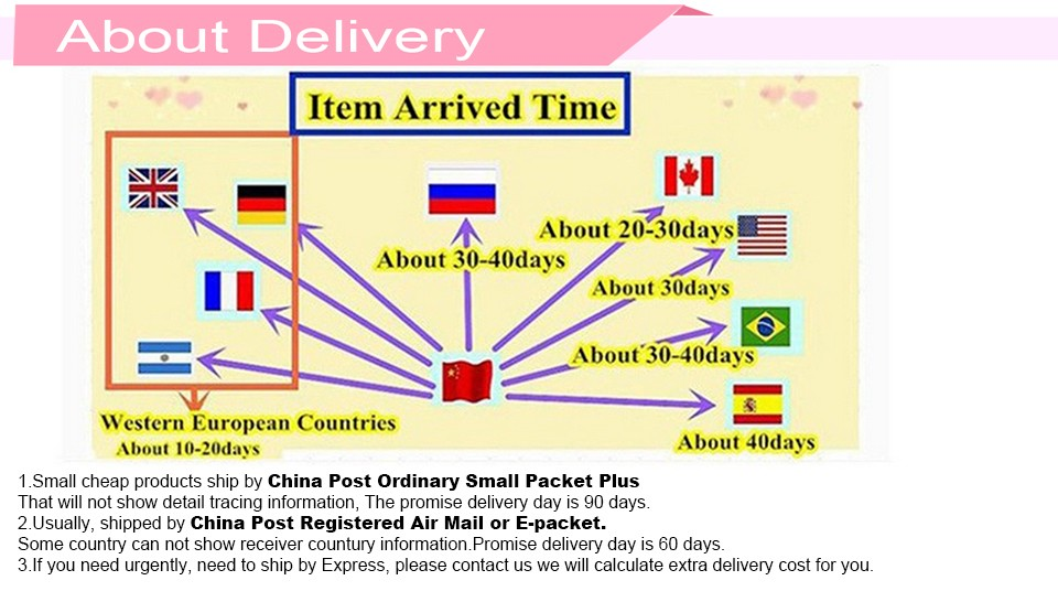 about delivery