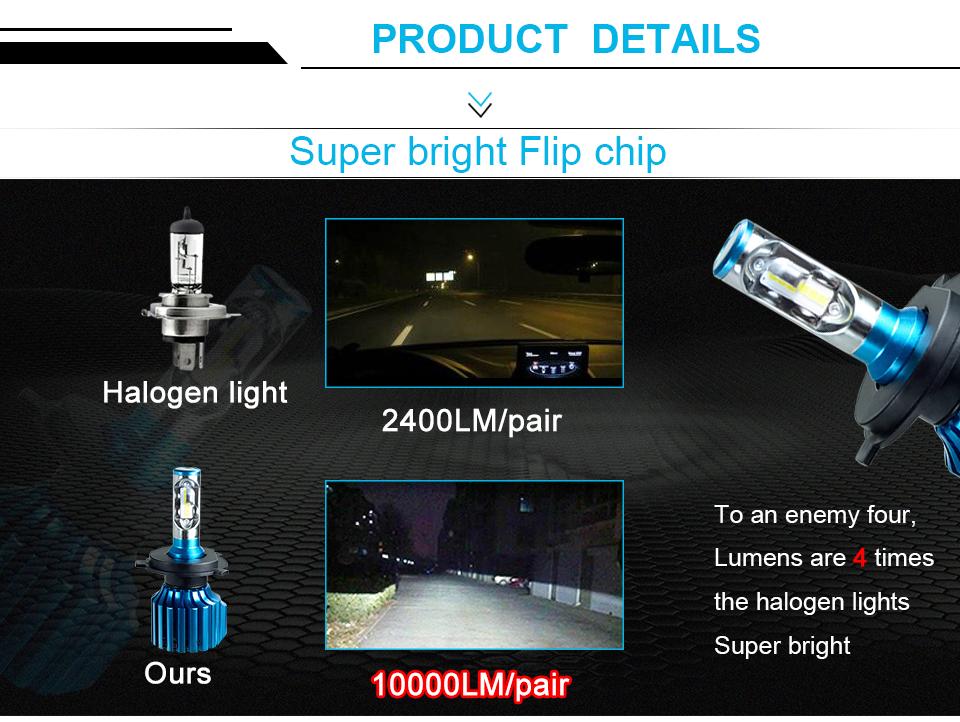 H7 led light bulbs for cars (5)