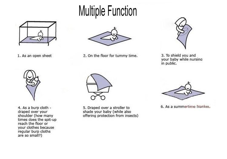 Multiple function for blankets