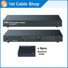 HDMI splitter 1X8 by cat5e HDMi 1X8 splitter extender over cat5e/6 up to 50M with 8 HDMI receivers(China)