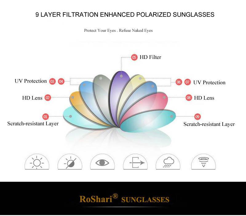 RoShari New photochromic Sunglasses men top quality All-weather Discoloration Professional driving Sun glasses men oculos D3043 11
