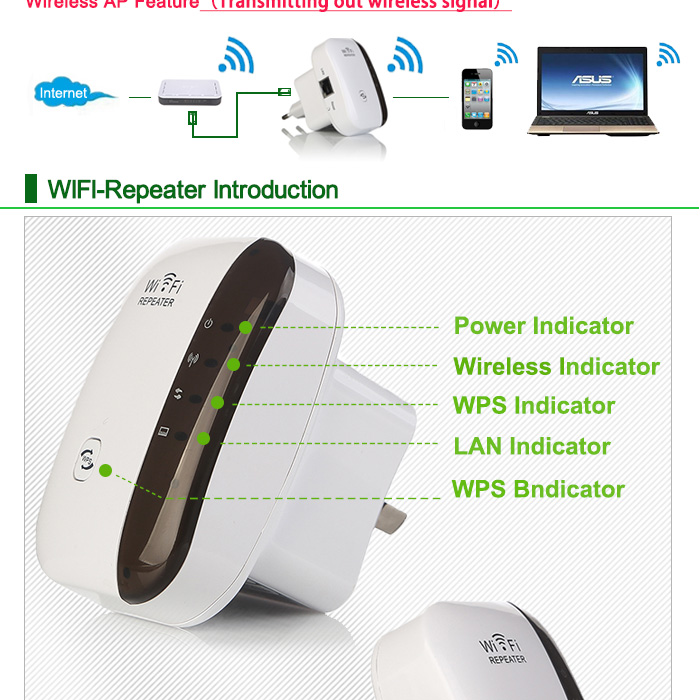 Wireless WiFi Repeater Signal Amplifier 802.11N/B/G Wi-fi Range Extander 300Mbps Signal Boosters Repetidor Wifi Wps Encryption 9
