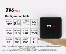 2017 newest t96 plus android 6.0 amlogic s912 octa core 3gb ram 16gb emmc dual brand wifi bt 1000m lan Touch Power Button tv box