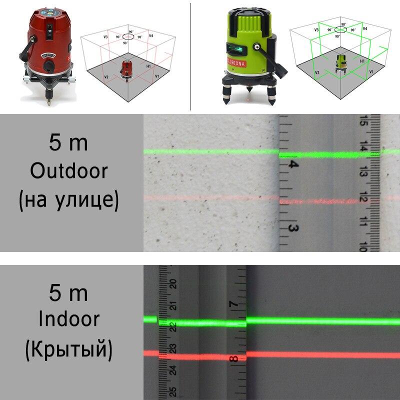 Line-laser