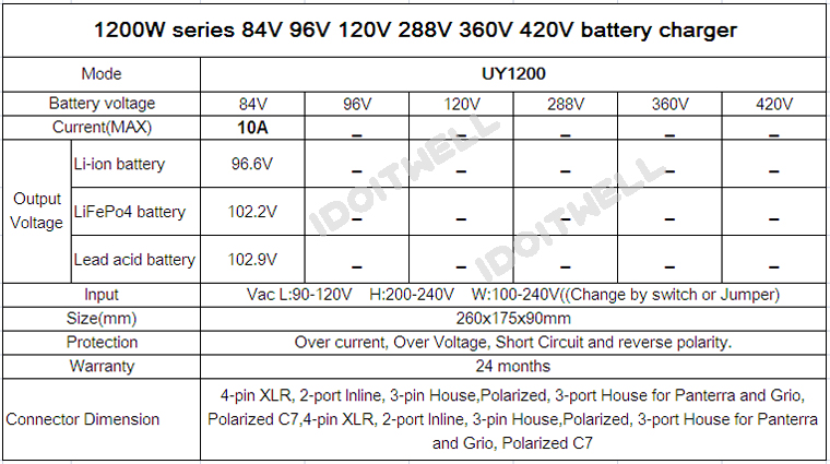 72v battery charger