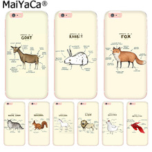Buy MaiYaCa Medicine animal ANATOMY OF GOAT Amazing new arrival phone case cover Apple iPhone 8 7 6 6S Plus X 5 5S SE 5C 4 4S for $1.29 in AliExpress store