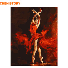 CHENISTORY Fire Ballet Dancer DIY Digital Painting By Numbers Kit Coloring Painting By Numbers Wall Art Picture For Wall Artwork(China)