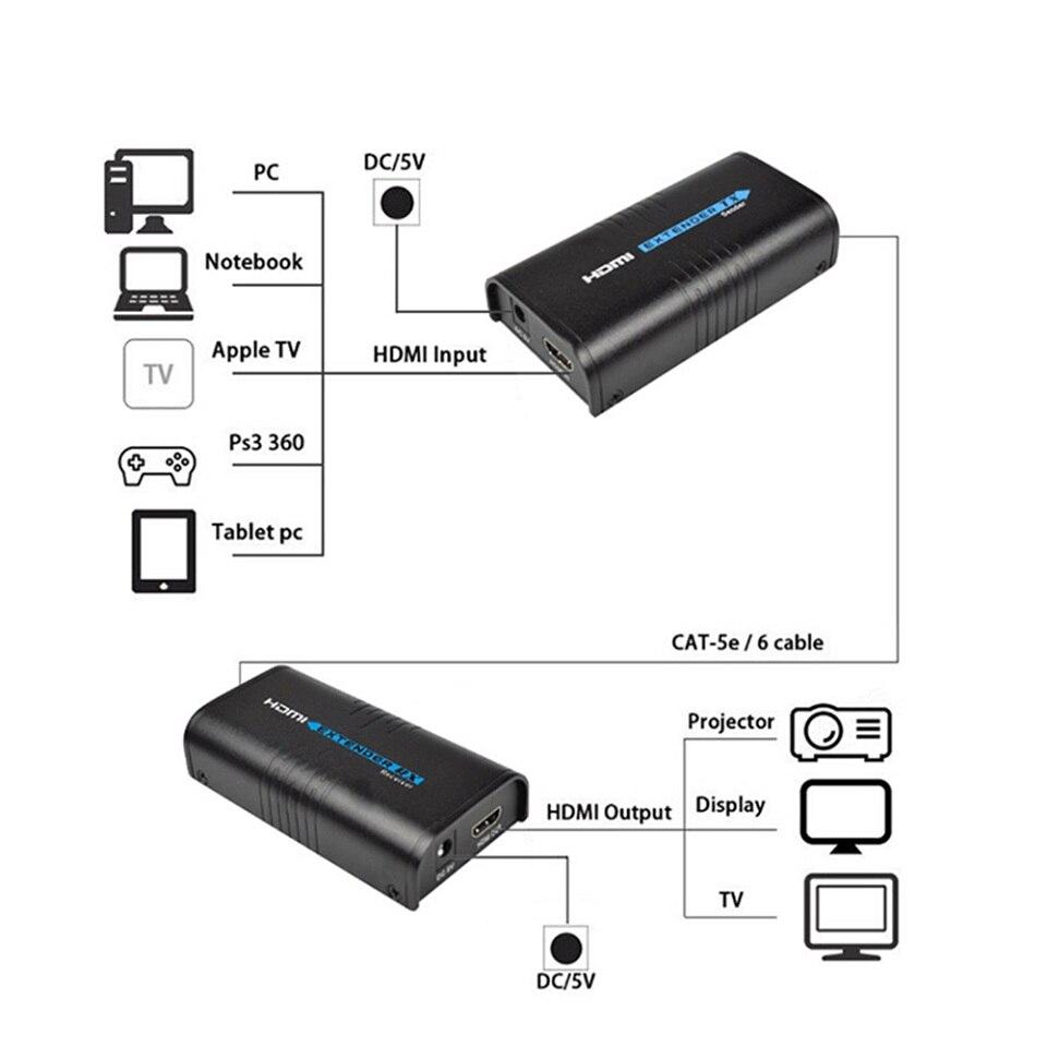 hdmi extender 120m Over Ethernet tcpip rj45 cat5 cat5e cat6 HDMI Splitter hdmi extender Transmitter Receiver for hd DVD PS3 (4)
