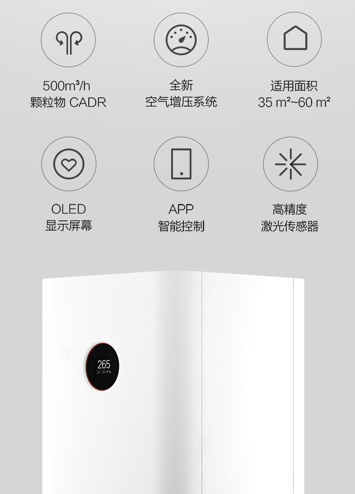 Xiaomi Original Air Purifier Pro Intelligent OLED Screen Wireless SmartPhone APP Control Household Appliances CADR 500m3h 60m3 (2)
