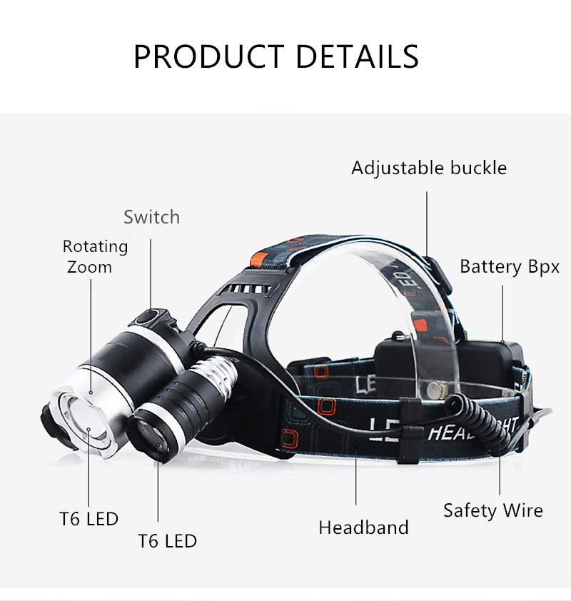 ZPAA Rechargeable 12000lm Powerful Head Lamp Led Headlamp Torch Head Flashlight LED Lights Zoomable Waterproof Outdoor equipment