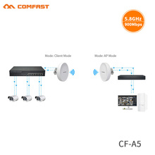 2pcs 2-5KM Long Range Outdoor CPE 900Mbps Wireless WDS bridge CF-A5 wifi Repeater& extender amplifier extender for IP camera(China)