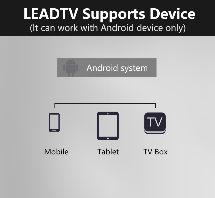 LEADTV-support-device