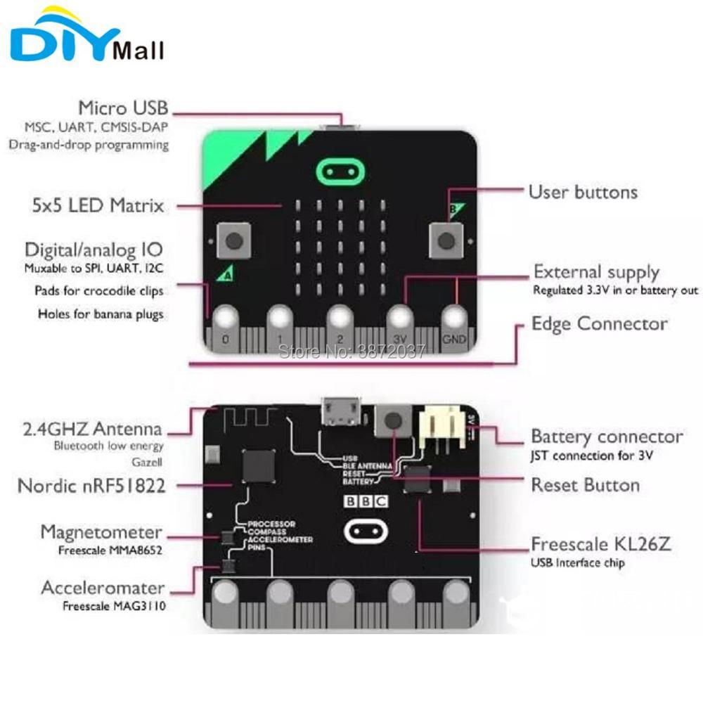 FZ3143-Micro Bit Development Board-3
