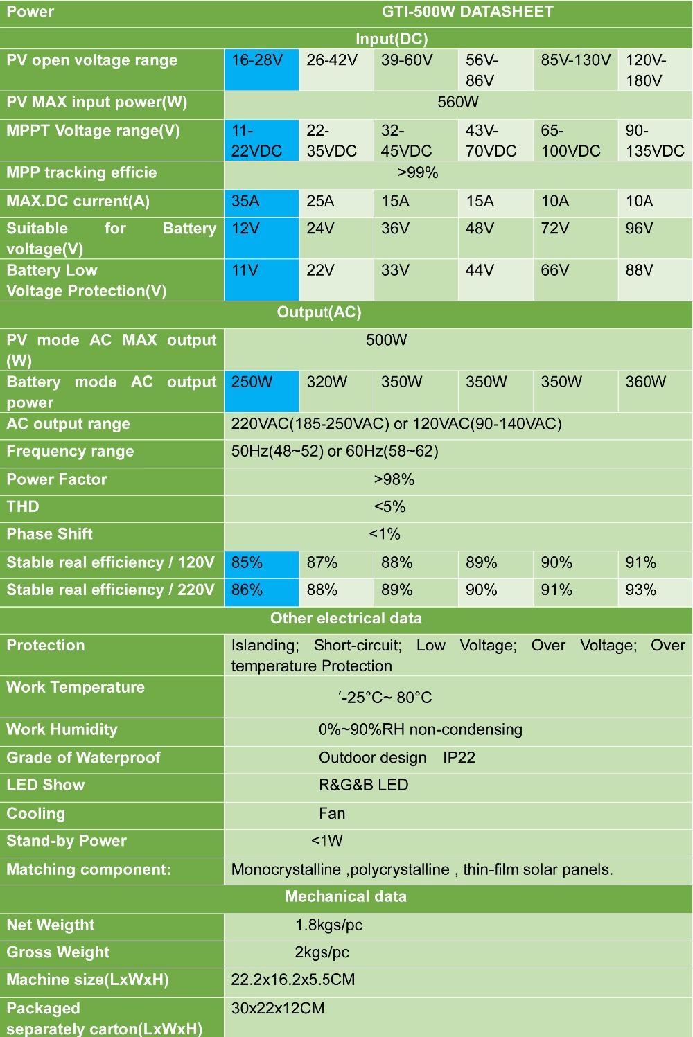 500w 12V data