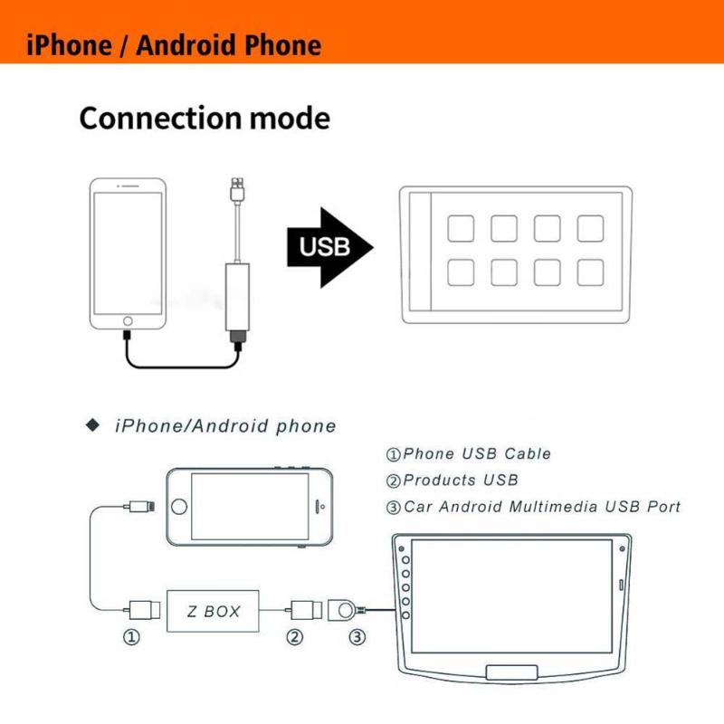 detail feedback questions about 12v usb dongle for apple ios carplay