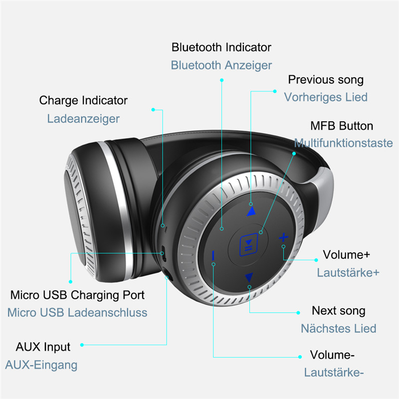 Bluetooth Wireless Headset Noise Cancelling Portable stereo Headphones with Microphone/for phone fone de ouvido Best Selling