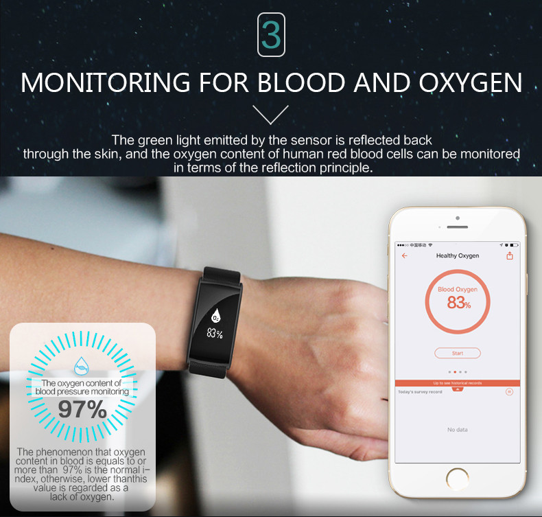 Fitness Tracker Smart Bracelet Blood Pressure Blood Oxygen Heart Rate Fatigue Monitor Wristband Sports Smartband for Phones 4