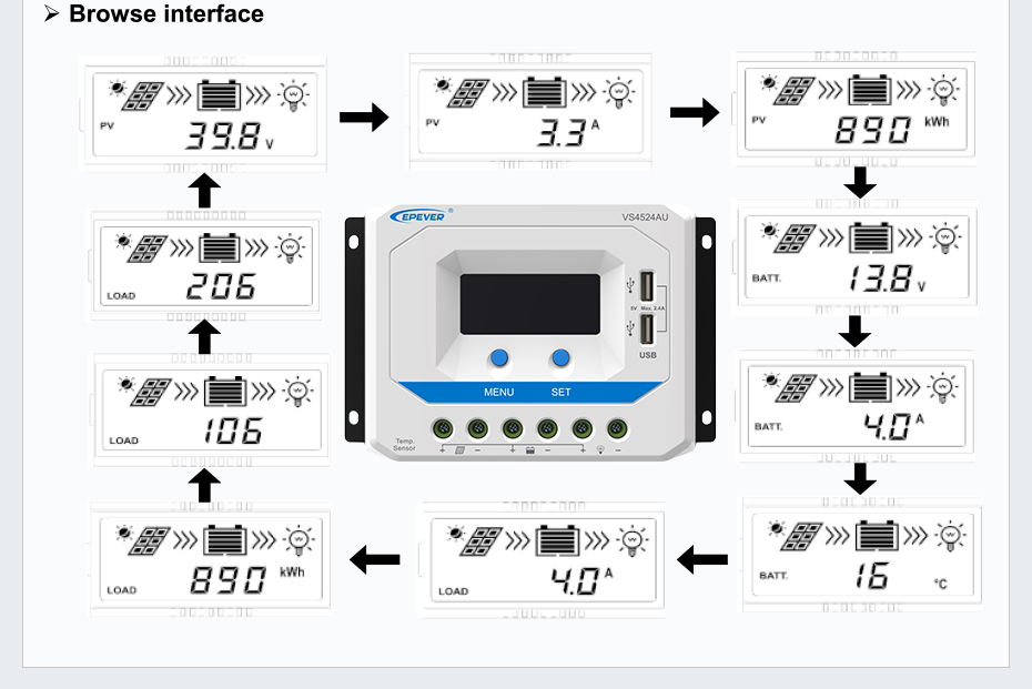 EPEVER 45A Solar Controller 12V 24V Auto VS4524AU PWM Charge Controller with Built in LCD Display and Double USB 5V Port_07
