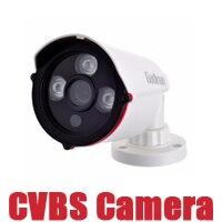 CVI Camera