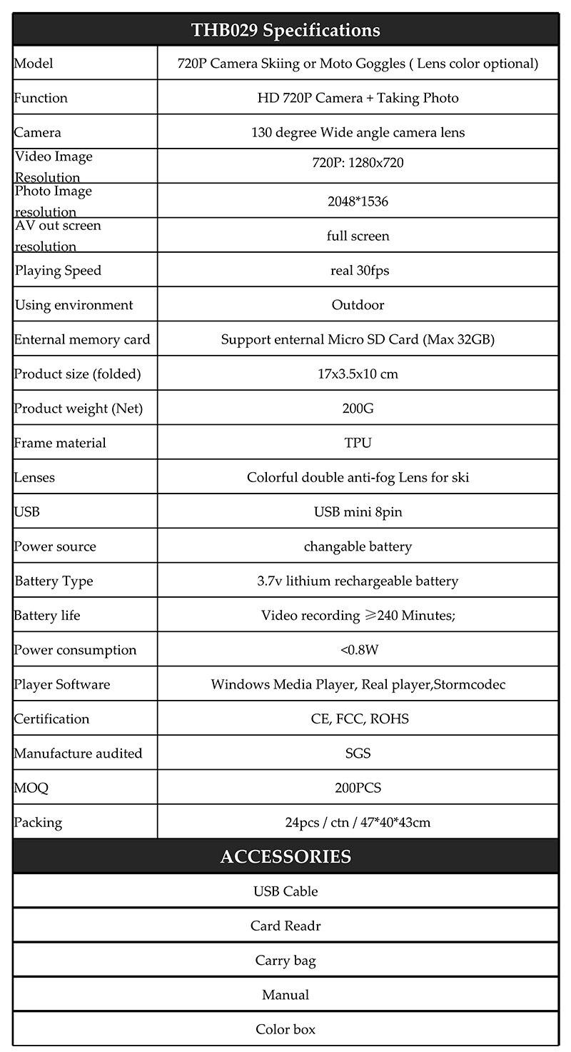 IMP029 Specification - 1
