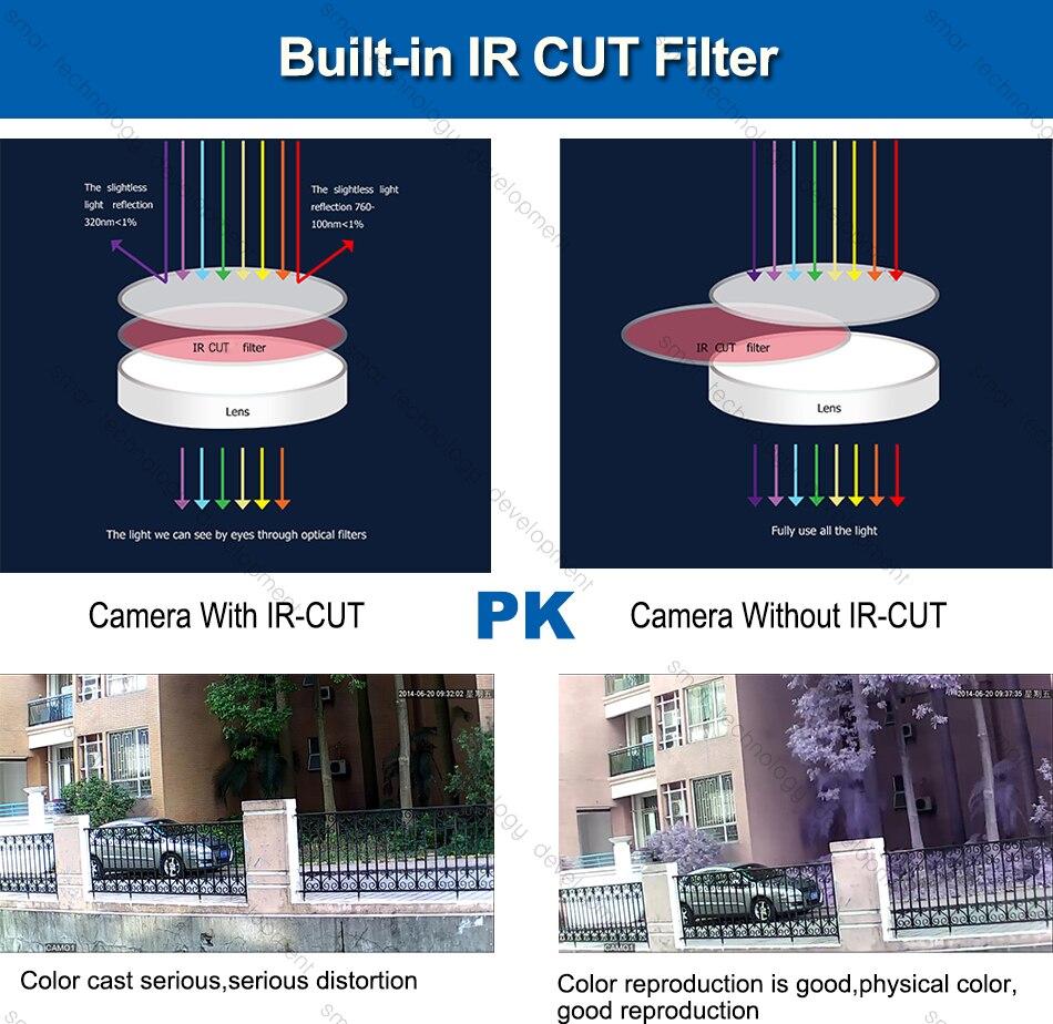 Smar Home Security 1080P AHD Camera Outdoor Waterproof Street Camera Built in IR-CUT Filter 2.0MP AHD-H Camera Metal Case CCTV (8)