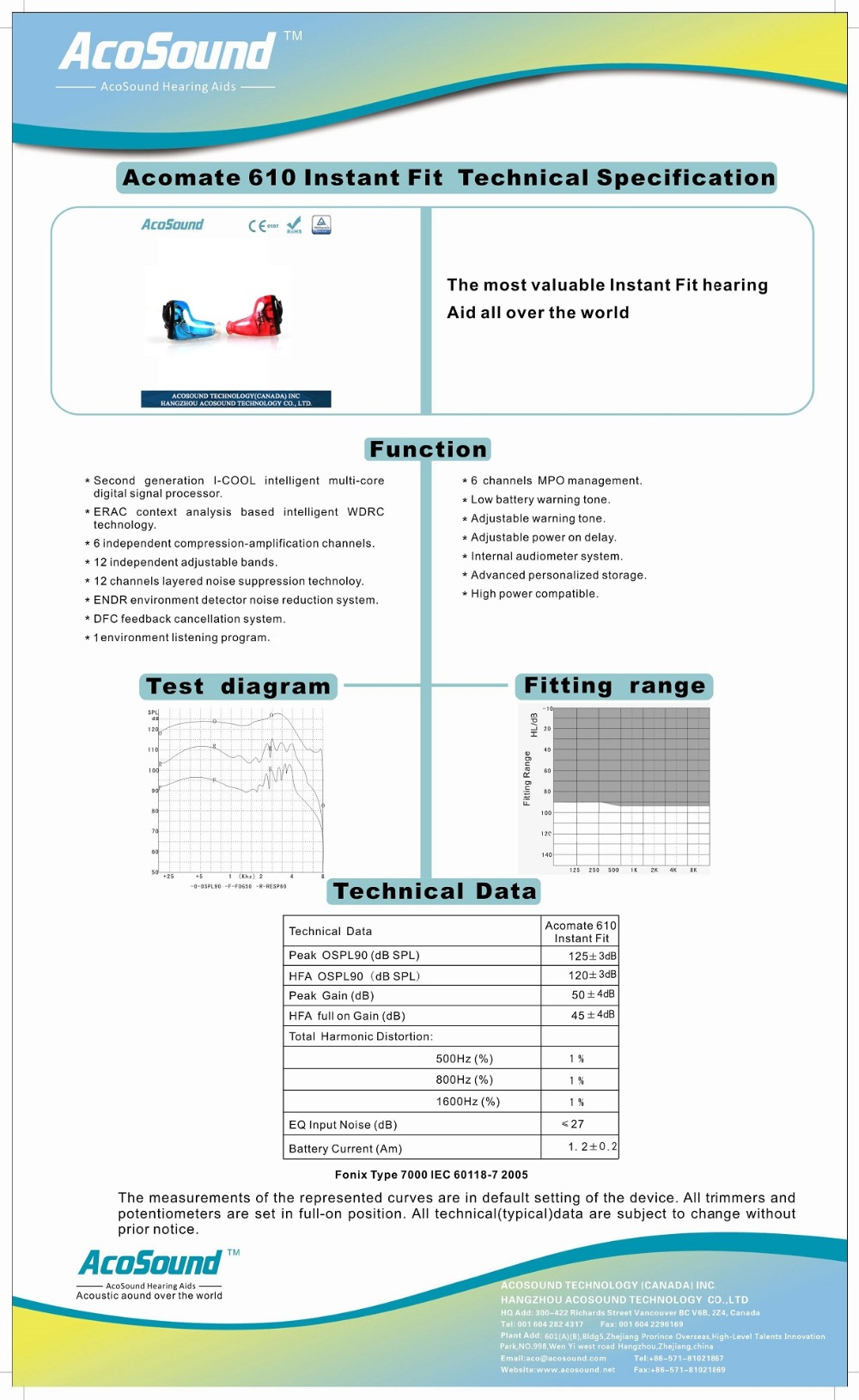 Technical data of 610 instant fit