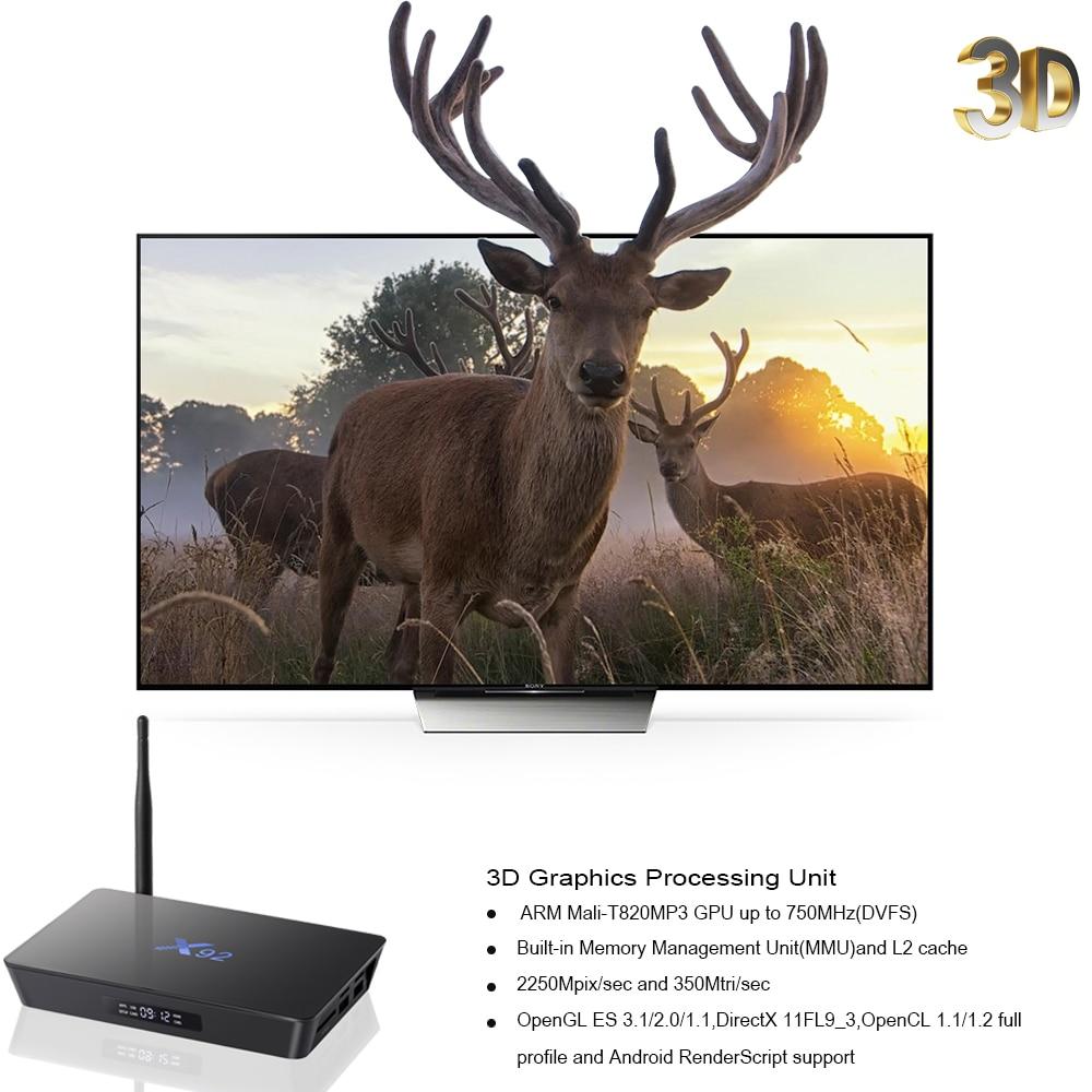 X92 IPTV Android Smart Set Top Box (5)