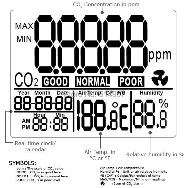 5-gainexpress-gain-express-CO2-meter-CO98-display