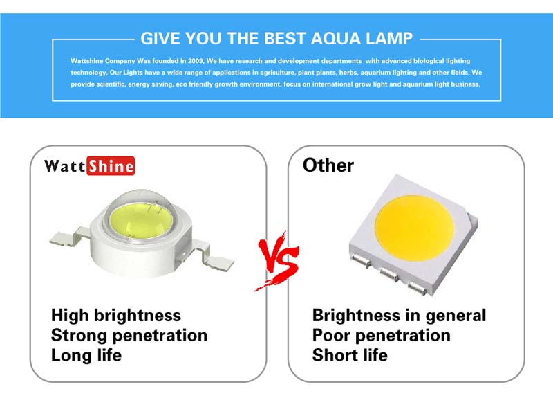 Fishbowl Panel lights Dimmable 165w Lighting for aquarium Waterproof LED Aquariums light for Freshwater Saltwater Coral Marine (8)