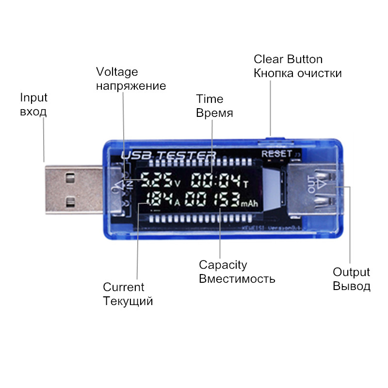 LCD Mobile Battery Tester Power Detector Voltage Current Meter USB Charger Doctor 30 off  Bank Tester Meter Voltmeter