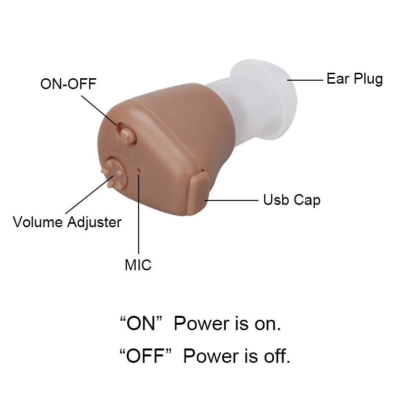 Hearing Aid Digital Ear Amplifier Rechargeable for K-88 Mini In Ear Hearing Aid Devices Portable Sound Hear Clear Elderly 5