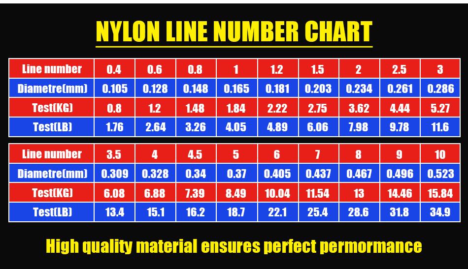 nylon fishing line monofilament fishing line fishing line nylon line (4)
