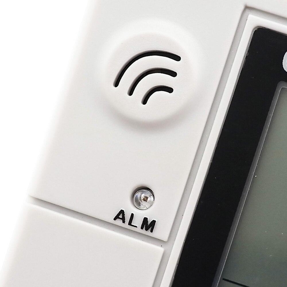 gain-express-gainexpress-CO2-Meter-CO22-alarm