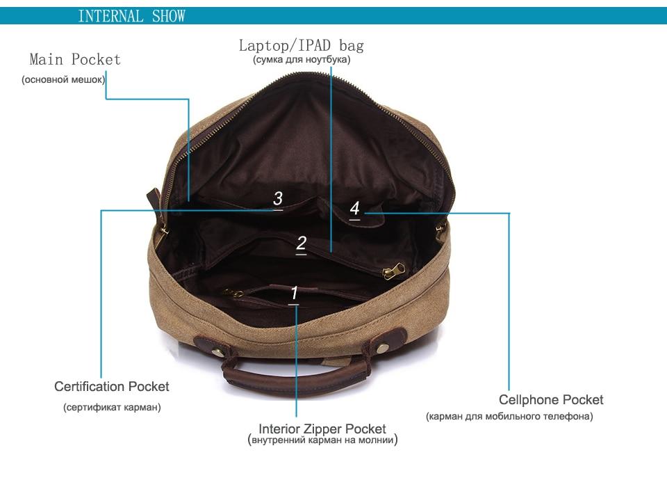 WINURIA Durable student school backpacks Canvas softback unisex bags Men travel 14inch laptop books bag for women 2018 new