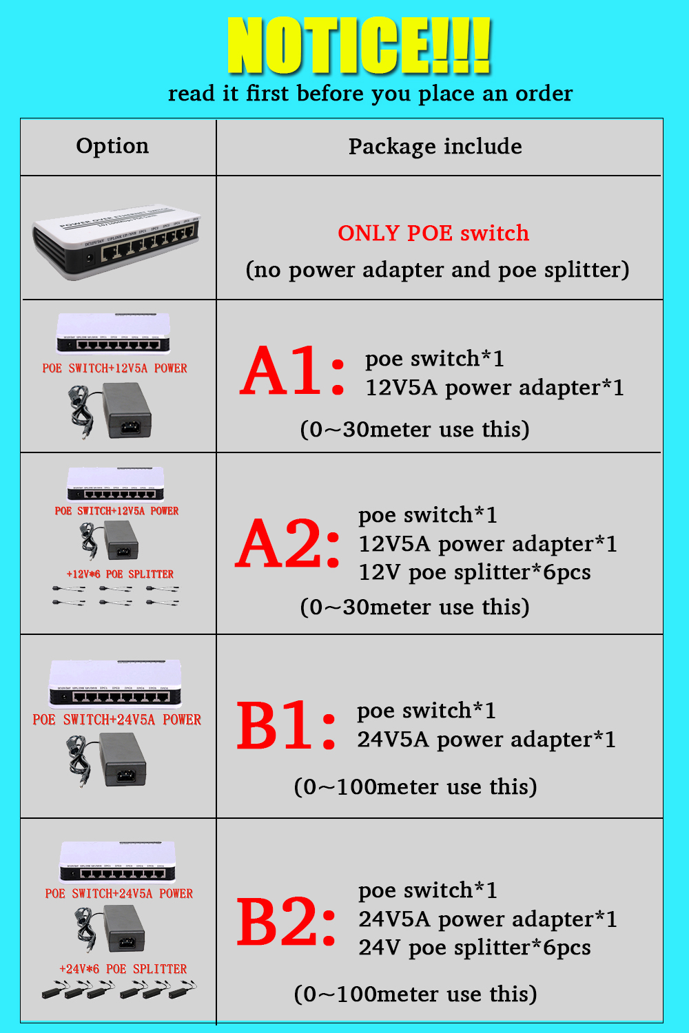 YiiSPO 8 Port Poe Switch 6+2 Ports DC Desktop Ethernet Switch Network IP Cameras Powered PoE Adapter for Indoor Wifi Repeater