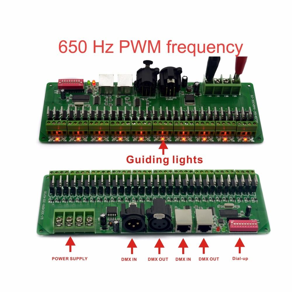 GD30CHDMX10-2