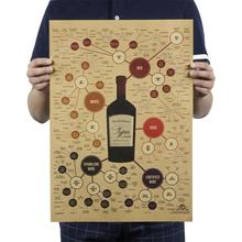 1 Piece Retro Poster Kraft Paper Antique Bar Room Red Wine wall stickers home decor living room #PY40(China)