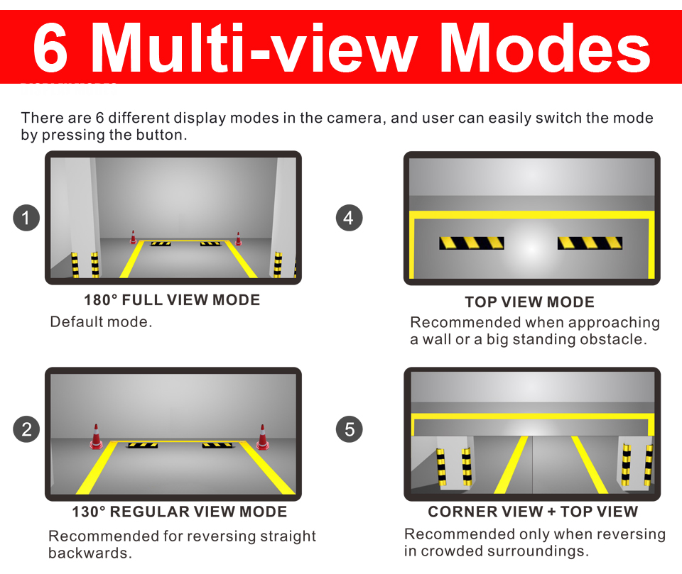 PARKVISION 180 -190 Degrees Wide Angle Viewing Front Backup Reverse Rear View Vehicle Car Camera Multi-view Image Parking Line 3