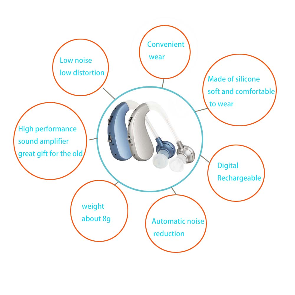 Rechargeable-Hearing-Aids-Sound-Amplifiers-Wireless-Ear-Aids-for-Elderly-Adjustable-Mini-Digital-Hearing-Aid-Electronic[1]