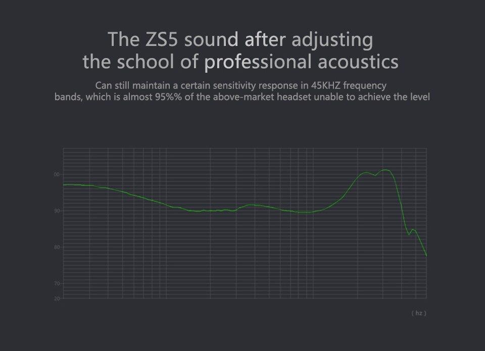Original KZ ZS5 2DD+2BA 8 Driver Unite Dynamic Hybrid Monitor Earphone HIFI DJ Running Sport Headphone Earplug Headset Earbud