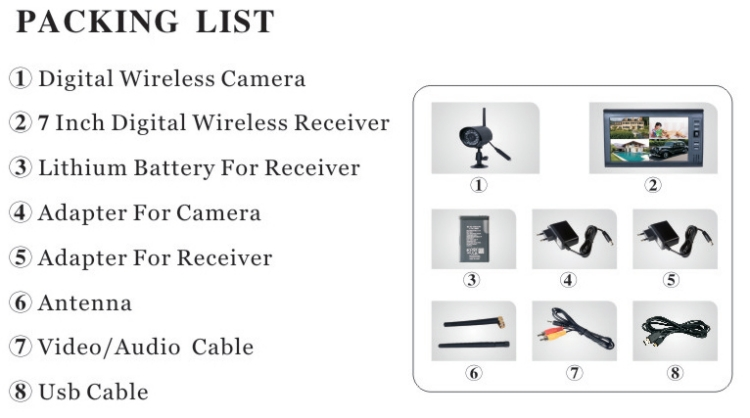 2.4Ghz Wireless Baby Monitor Kit Concluding 4Ch Digital Waterproof Bullet Camera and 7inch TFT LCD Monitor with QUAD Display_P0