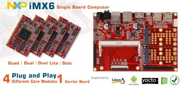 SBC6x-B3V2 720