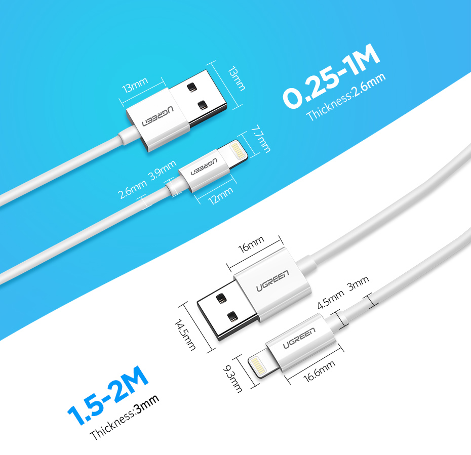 Ugreen USB Cable for iPhone 8 2.4A MFi Lightning to USB Cable Fast Charging Data Cable for iPhone 7 6 5s iPad Mobile Phone Cable 17