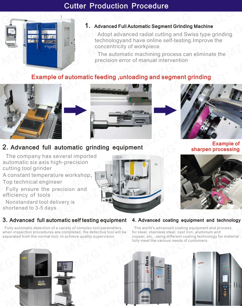 Cutter Production Procedure