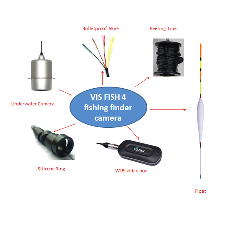2017-Patented-Fish-Finder-WiFi-Video-Box-with-Small-Underwater-Camera-Vis-Fish-4 (2)