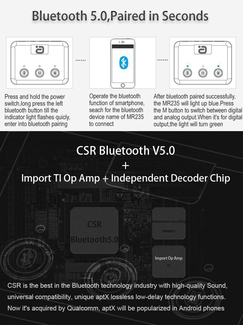 Ayin MR235 Bluetooth 5.0 Receiver Audio