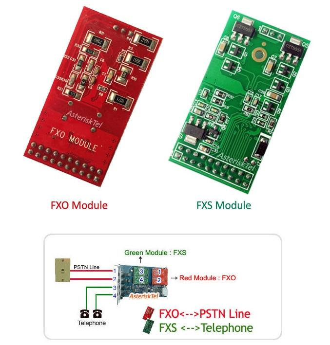 asterisk Card AEX410 2 FXO+2 FXS,Issabel FreePBX Dahdi FXS Card FXO Card tdm410p