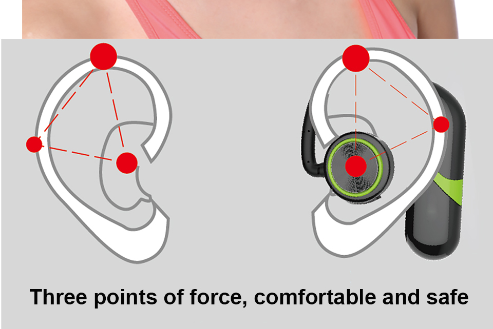 Cordless headphones true wireless Bluetooth earbuds waterproof TWS Bluetooth earphones stereo sports Bluetooth headset for phone