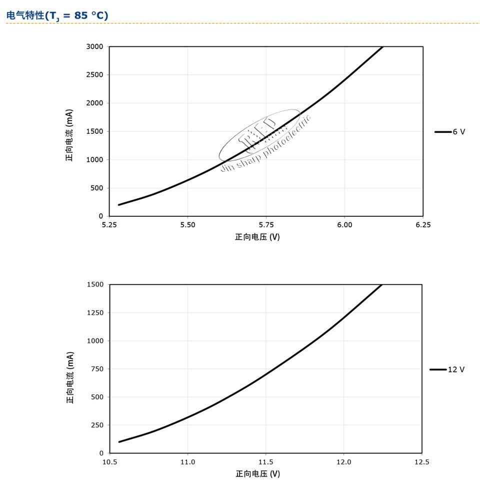 XHP50-70_16